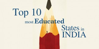 most, educated, states, india