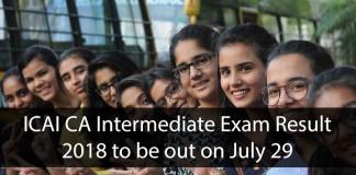 ICAI, Intermediate, Result,