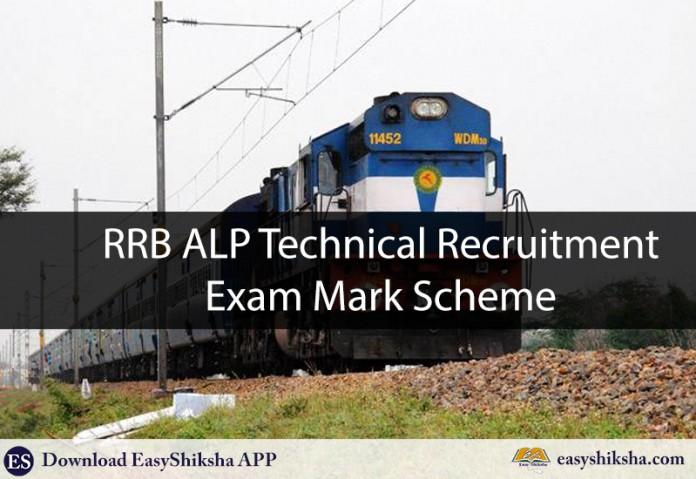 RRB ALP, recruitment, railway