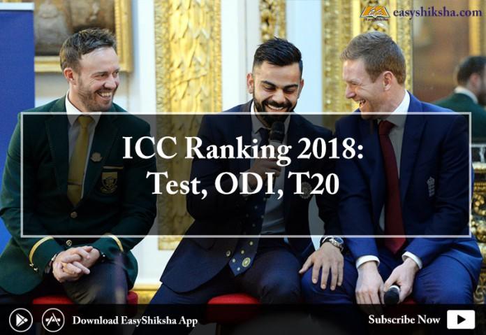 ICC Test, ODI, T20 Ranking 2018