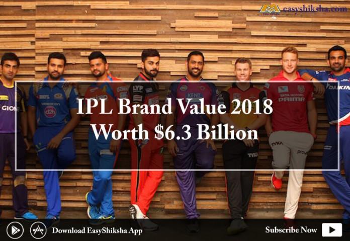 Indian Brand, IPL, IPL Brand Value