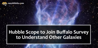 Hubble Scope
