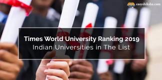 Times World University