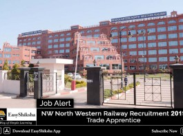 NW Recruitment, North Western Railway Recruitment, NW Railway Recruitment
