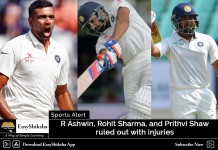 India vs Australia, 2nd Test
