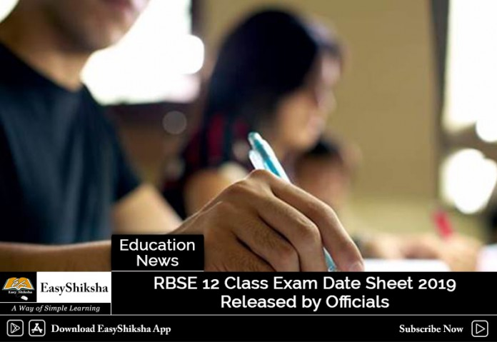 RBSE, exam date