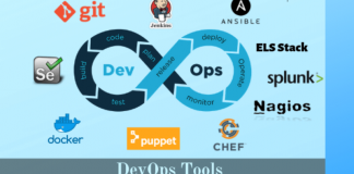 Best DevOps tools for 20202