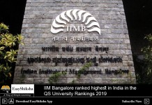 QS University Rankings