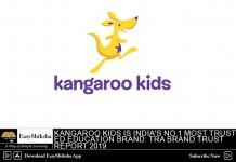 Kangaroo Kids