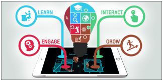ODM Learning App