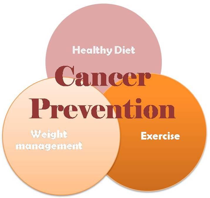 cancer-prevention 1