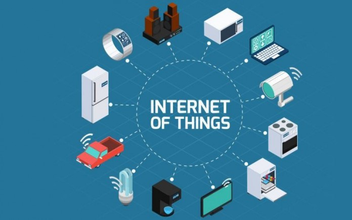 What is Internet of Things